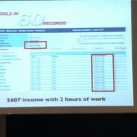 607 долларов за 2 часа на Facebook
