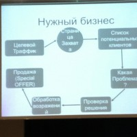 Нужный бизнес от Александра Писарева
