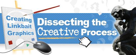 Креативный процесс создания повышающих отклик изображений