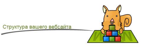 Структура Вашего веб-сайта